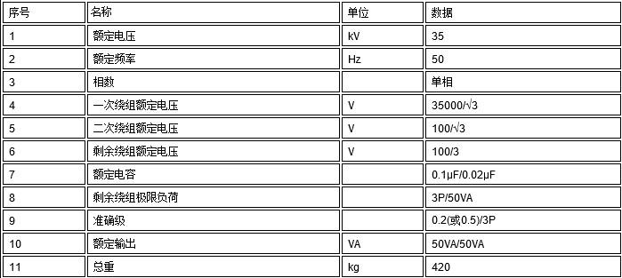 TYD-35型電容式電壓互感器技術參數