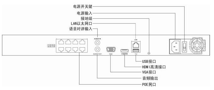 DS-780478087816N-SHT/P网络硬盘录像机功能特性 1、可接驳符合ONVIF、PSIA、RTSP标准及众多主流厂商(ACTI、ARECONT、AXIS、Bosch、Brickcom、Canon、Panasonic、PELCO、SAMSUNG、SANYO、SONY、Vivotek、ZAVIO)的网络摄像机; 2、内置4/8/8个IPC直连POE网络接口。 3、最大支持200万像素高清网络视频的预览、存储与回放; 4、支持HDMI与VGA同源输出,HDMI与VGA输出分辨率最高均可达1920x