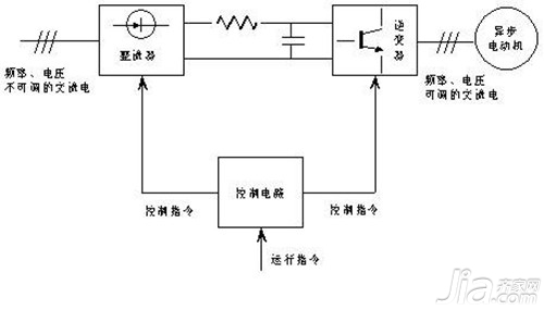 变频器工作原理,作用,接线图