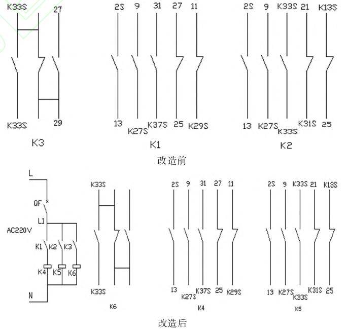 中间继电器用于继电保护与自动控制系统中,以增加触点的数量及容量。它用于在控制电路中传递中间信号。中间继电器的结构和原理与接触器基木相同,与接触器的主要区别在于:接触器的主触头可以通过大电流,而中间继电器的触头只能通过小电流,所以它只能用于控制电路中,它一般没有主触头,因为过载能力较小,因此它用的均是辅助触点,数量比较多。 中间继电器的原理和交流接触器一样都是由固定铁芯、动铁芯、弹簧、动触点、静触点、线圈、接线端子和外壳组成。线圈通电动铁芯在电磁力作用下动作吸合、带动动触点动作,使常闭触点分开、常开触点闭合